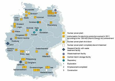Nuclear power plants and their corresponding disposal facilities in Germany